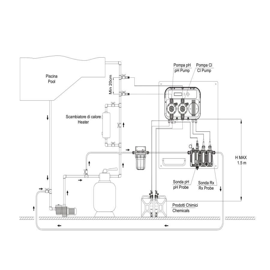 A-Pool System (A-Pool Eko System pH-Rx , A-Pool System pH-Rx , A-Pool Connect System pH-Rx)